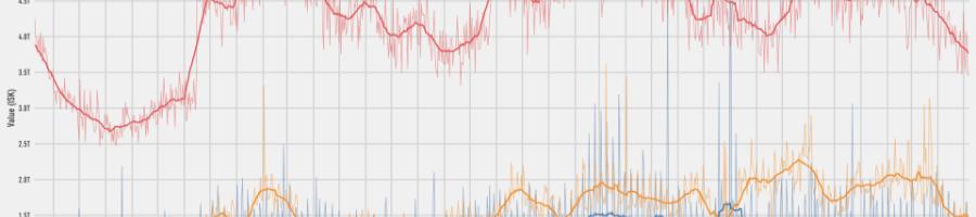 Eve Online monatlicher Wirtschaftsbericht