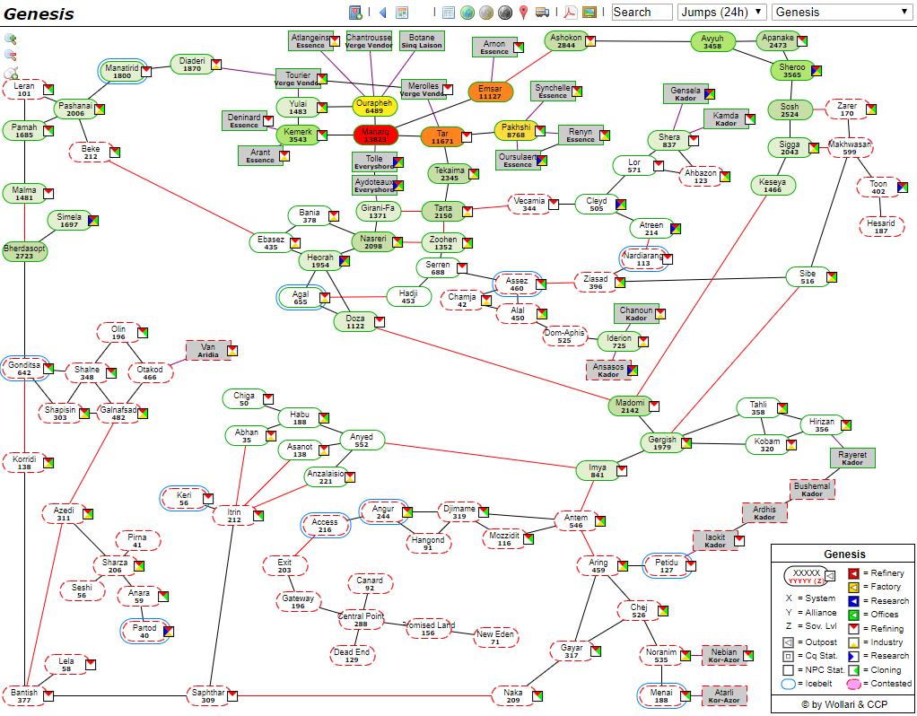Eve Online Karte von Dotlan
